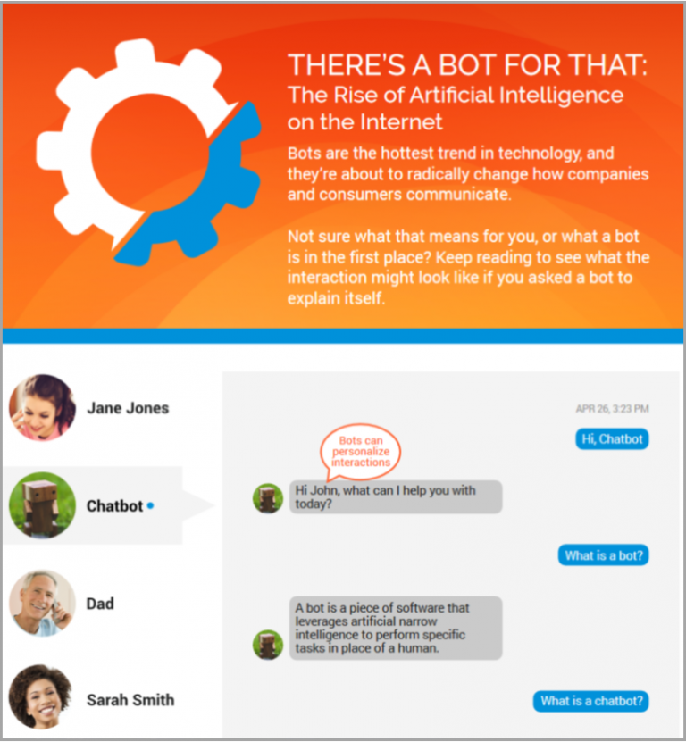 thumbnail of theres a bot for that infographic