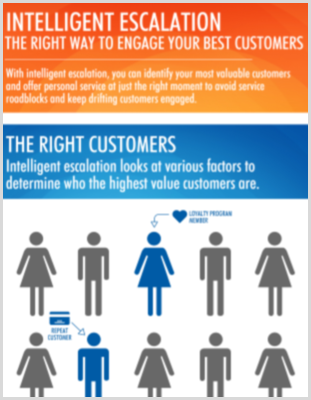 infographic thumbnail web self service